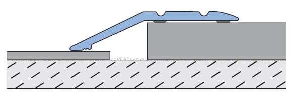 kr c diagram
