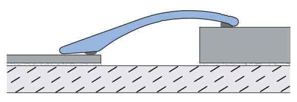 kr d diagram
