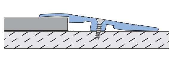 kr e diagram