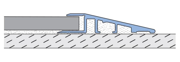 kr f diagram