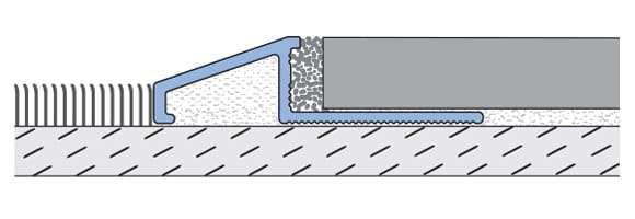 kr h diagram