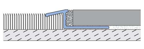 kr i diagram
