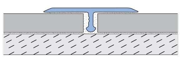 kt g diagram