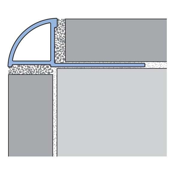 kw l diagram