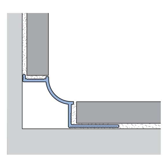 kw q diagram